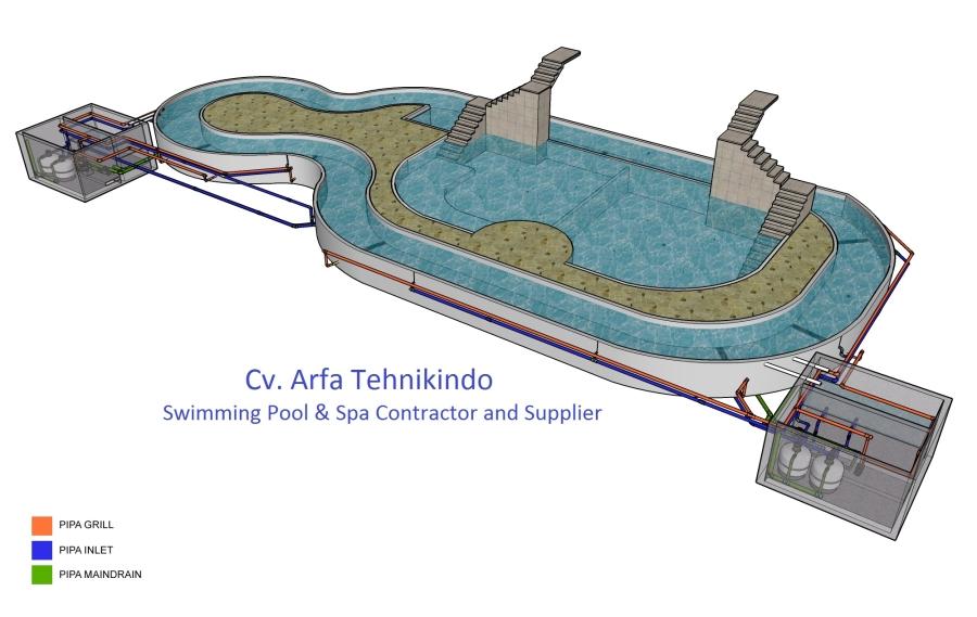 Design Plumbing Pool